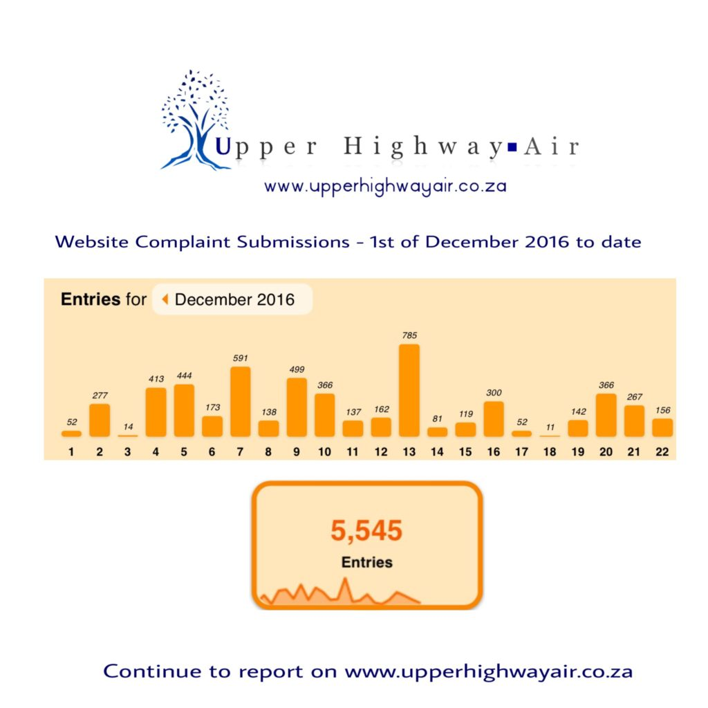 Upper Highway Air Web complaints